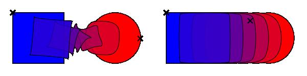 Ejemplo de la extensión Interpolar 3.