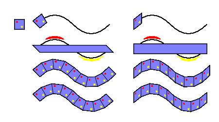 Patrón en trayecto, ejemplo 1.