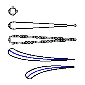 Patrón en trayecto, ejemplo 8.