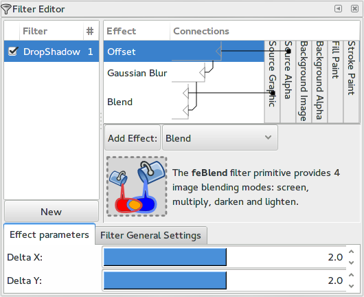 Filter dialog showing the three filter primitives and how they are connected.