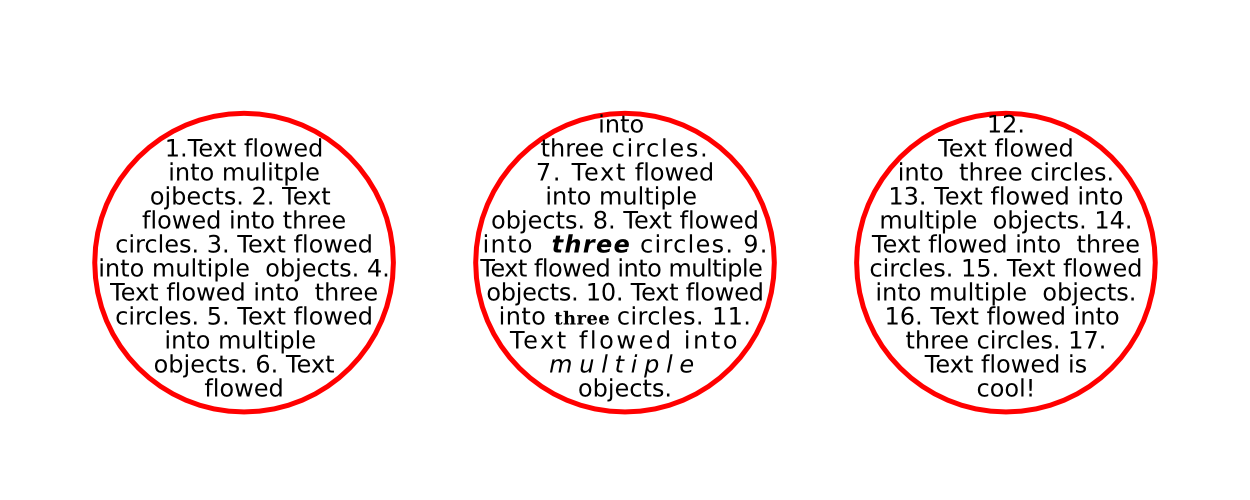 Text flowed into three circles.