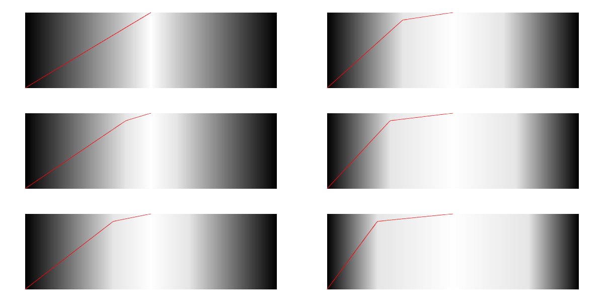Six linear gradients with the second and fourth stops in different places.