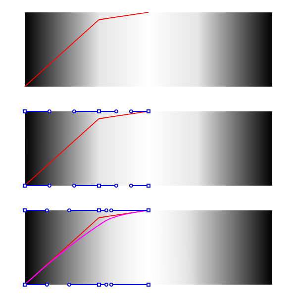 Three gradients illustrating how to smooth a color transition.